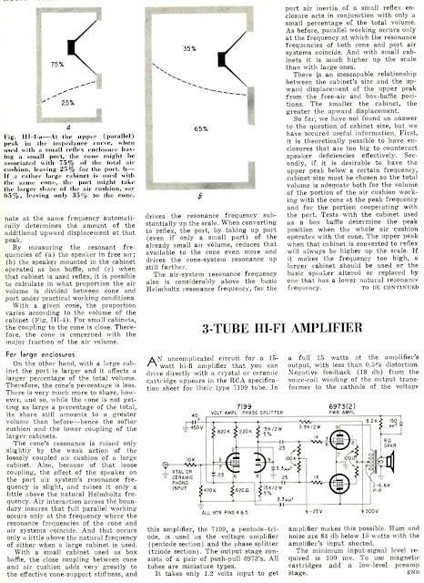 All About the Reflex Enclosure - Part 3 - P.G.A.H. Voigt