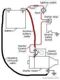 automechanic: car starter system on electrical diagram for car, starter motor for car, steering diagram for car,