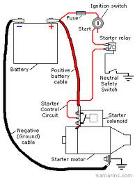 Car Starter Wiring Diagram Ceiling Fan Light Kits Circuit Schematic Start All Data Motor