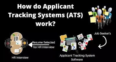 How do applicant tracking systems (ATS) work