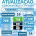 NOVO HORIZONTE-BA: BOLETIM INFORMATIVO SOBRE O CORONAVÍRUS ( 01/09/2021)