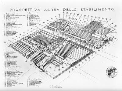 Alfa Romeo al Portello di Milano