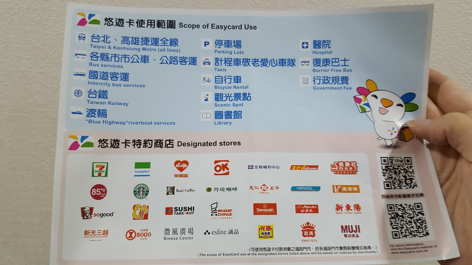 My Honest Opinion: Taiwan! (Taipei, Jiufen, Shifen, Keelung