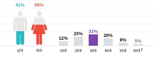 Netizenler Dispatch'in yeni yıl haberini merakla bekliyor