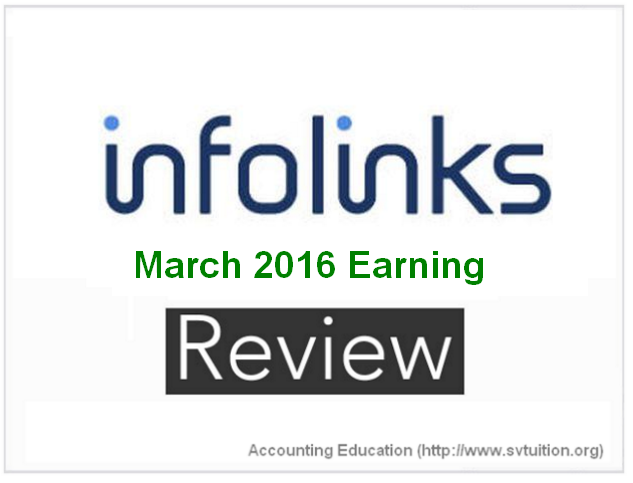 Sign Up Now Infolinks and Earning Money