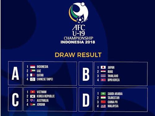 Jadwal lengkap AFC U-19 tahun 2018