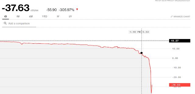 wti_oil_crash