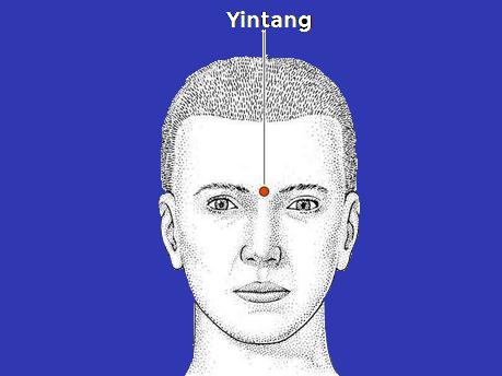 yintang