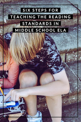 Increase your middle school students' learning gains using this highly researched pattern of teaching!