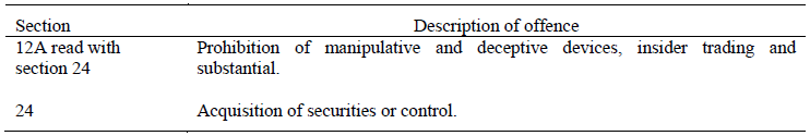 PARAGRAPH 11 OFFENCES UNDER THE SECURITIES AND EXCHANGE BOARD OF INDIA ACT, 1992 (15 OF 1992)