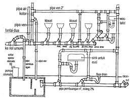 Cara Instalasi Plumbing Pada Proyek Bangunan