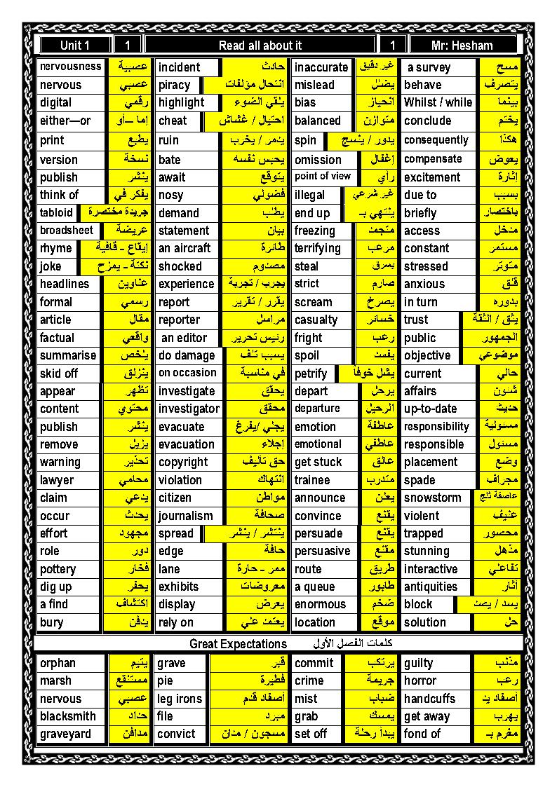 أفضل مذكرة انجليزى كاملة(pdf-word) شرح وتدريبات للصف الثالث الثانوى المنهج الجديد 2022 مستر هشام ابو بكر