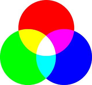 Sombras de color en iluminación fotográfica