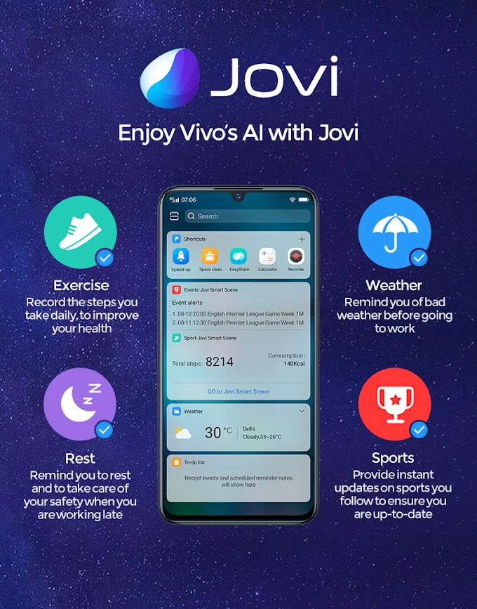 Meet Vivo's AI Assistant, Jovi