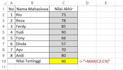 MAX MS Excel