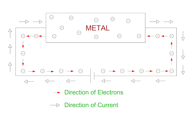 electric-current