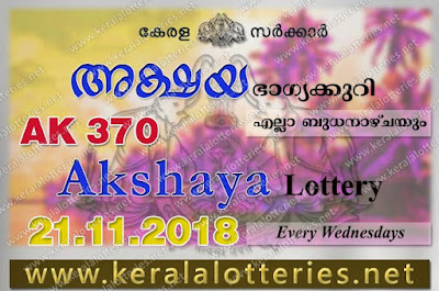 KeralaLotteries.net, akshaya today result: 21-11-2018 Akshaya lottery ak-370, kerala lottery result 21-11-2018, akshaya lottery results, kerala lottery result today akshaya, akshaya lottery result, kerala lottery result akshaya today, kerala lottery akshaya today result, akshaya kerala lottery result, akshaya lottery ak.370 results 21-11-2018, akshaya lottery ak 370, live akshaya lottery ak-370, akshaya lottery, kerala lottery today result akshaya, akshaya lottery (ak-370) 21/11/2018, today akshaya lottery result, akshaya lottery today result, akshaya lottery results today, today kerala lottery result akshaya, kerala lottery results today akshaya 21 11 18, akshaya lottery today, today lottery result akshaya 21-11-18, akshaya lottery result today 21.11.2018, kerala lottery result live, kerala lottery bumper result, kerala lottery result yesterday, kerala lottery result today, kerala online lottery results, kerala lottery draw, kerala lottery results, kerala state lottery today, kerala lottare, kerala lottery result, lottery today, kerala lottery today draw result, kerala lottery online purchase, kerala lottery, kl result,  yesterday lottery results, lotteries results, keralalotteries, kerala lottery, keralalotteryresult, kerala lottery result, kerala lottery result live, kerala lottery today, kerala lottery result today, kerala lottery results today, today kerala lottery result, kerala lottery ticket pictures, kerala samsthana bhagyakuri