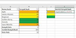 Sum Color in Excel
