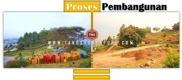 NOAH'S PARK WISATA BARU DI LEMBANG | GELIAT WISATA OUTBOUND LEMBANG