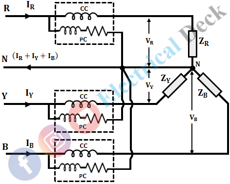 Three Wattmeter Method