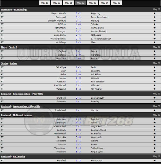 Hasil Pertandingan Sepakbola Tadi Malam, Sabtu Tanggal 22 - 23 May  2021