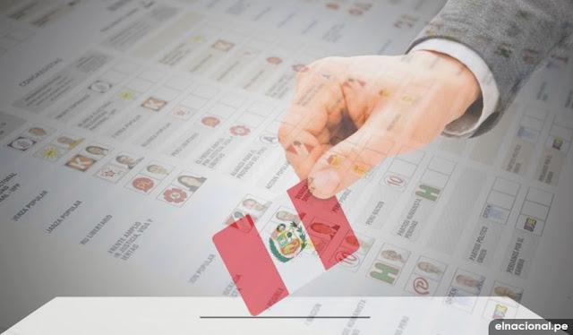Partidos políticos Elecciones 2021