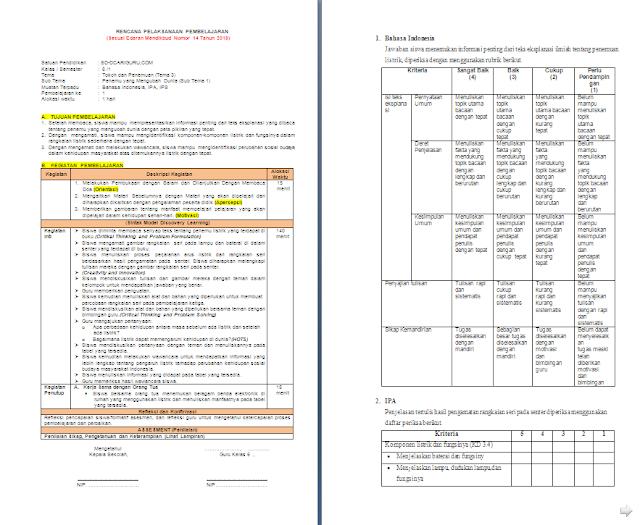 RPP 1 Lembar Kelas 6 Tema 3: Tokoh dan Penemuan