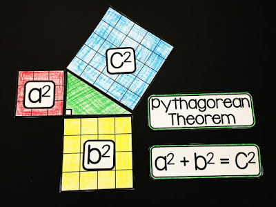 Pythagorean Theorem word  wall reference