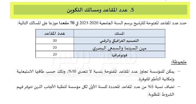 عدد مقاعد وشروط ولوج المدرسة الوطنية العليا للفن و التصميم بالدر البيضاء ENSAD 2020
