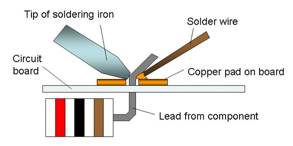 Difference Between Welding Soldering Amp Brazing