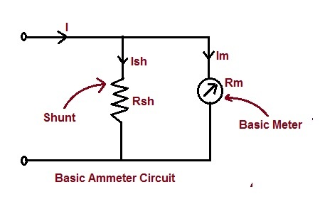 Ammeter Shunt Construction And Calculation Electrical Concepts