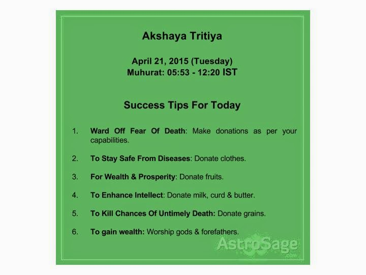 Get to know easiest ways of getting success on the occasion of Akshaya Tritiya.