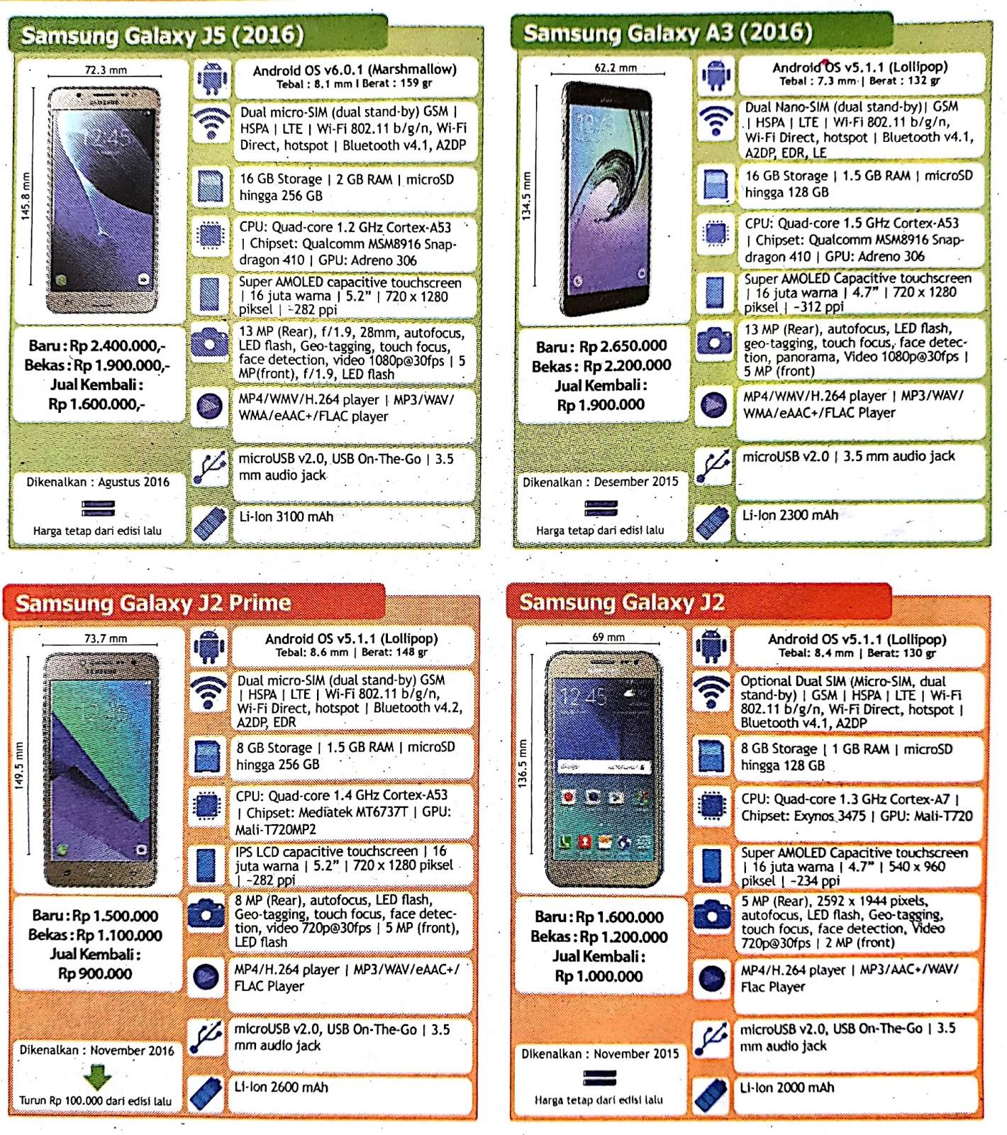 interesting tabloid pulsa edisi september xiaomi mi x menggebrak dengan dualcamera dan bodi premuium review nubia z lite with majalah pulsa