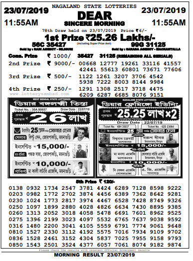 Dear Sincere Morning,Nagaland State Lottery