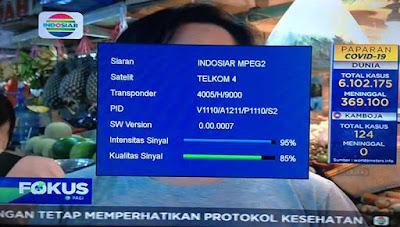 Sinyal Indosiar