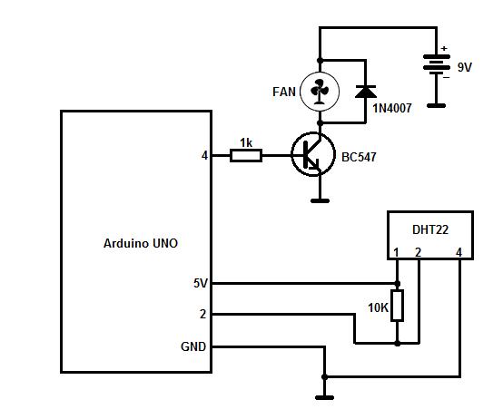 Arduino Projeleri: Dht22 İle Sıcaklık Ve Nem Kontrollü Fan