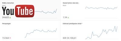 YouTube ku