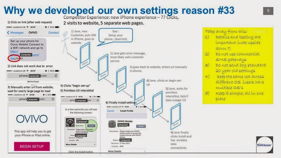 Mobile Virtual Network Operator - MVNO