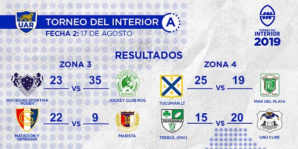 Resultados  de la 2º fecha del Torneo del Interior A