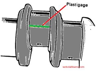 cara penggunaan plastic gauge