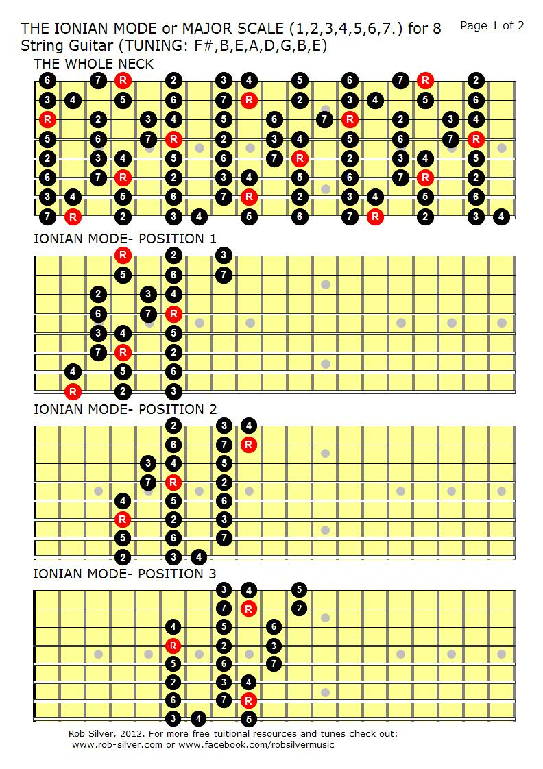 ROB SILVER: THE MAJOR SCALE MAPPED OUT FOR EIGHT STRING GUITAR