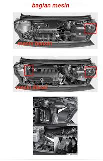 Letak box sekring dan relay HYUNDAI i20 2008-2010