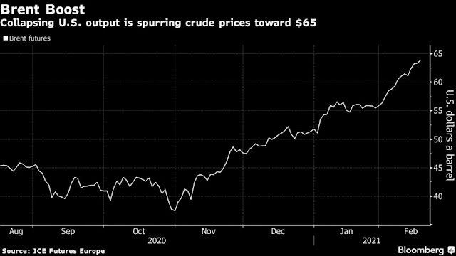 Big Freeze in Texas Is Becoming a Global Oil Market Crisis - Bloomberg