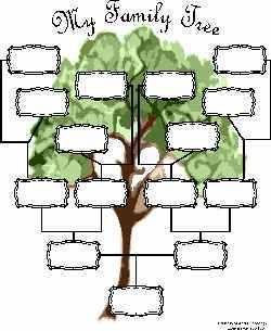Drzew genealogiczne online dating