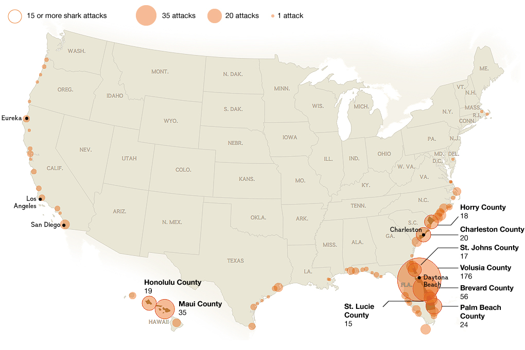 Location of Shark Attacks in the United States