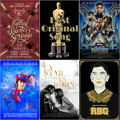 Best Original Song 2019 Academy Awards Predictions