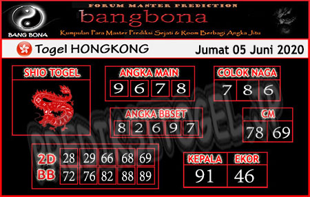 Prediksi Togel Hongkong Jumat 05 Juni 2020 - Bang Bona
