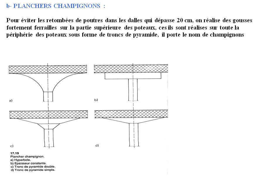 cours plancher pdf cours planchers batiment cours plancher definition cours  plancher béton cours genie civil plancher cours de construction plancher