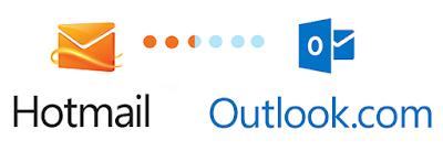 Hotmail - Como fazer login