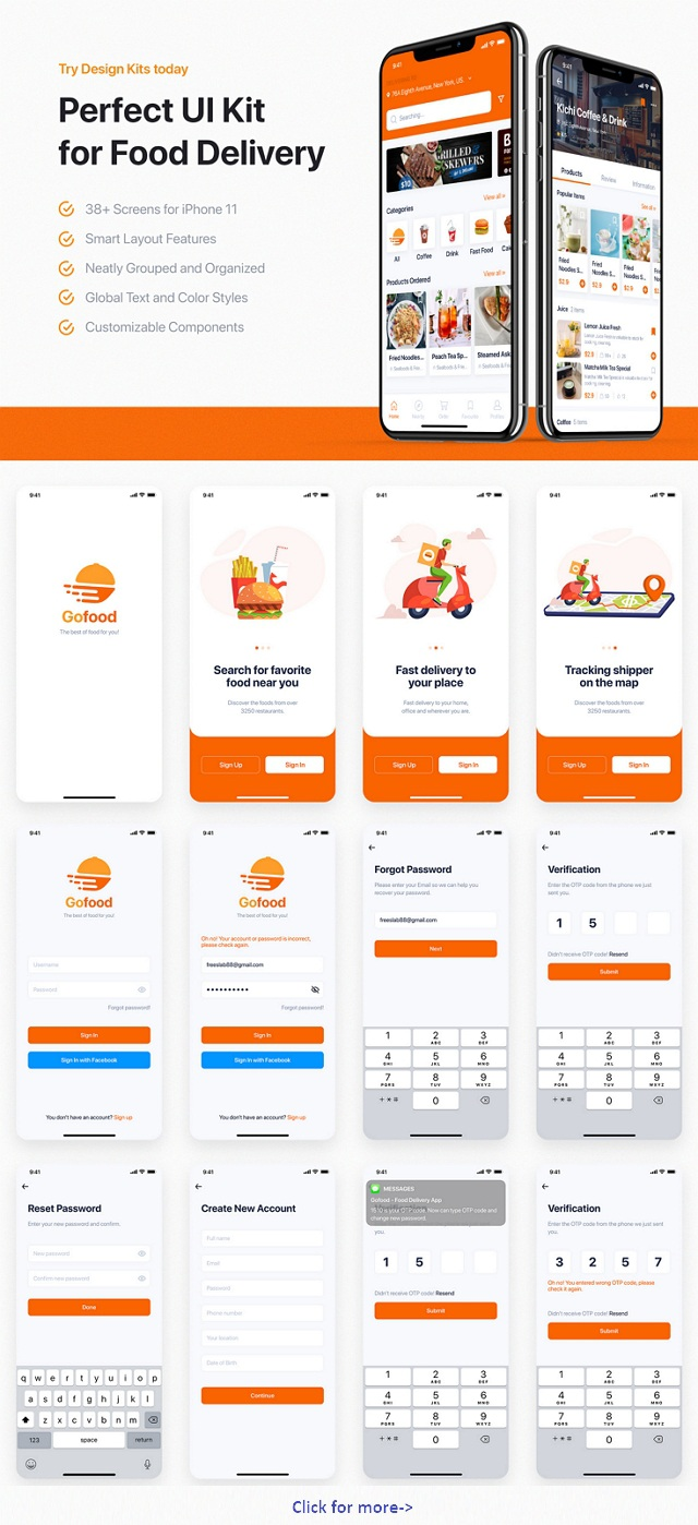 Best Food Delivery UI Kit for Sketch
